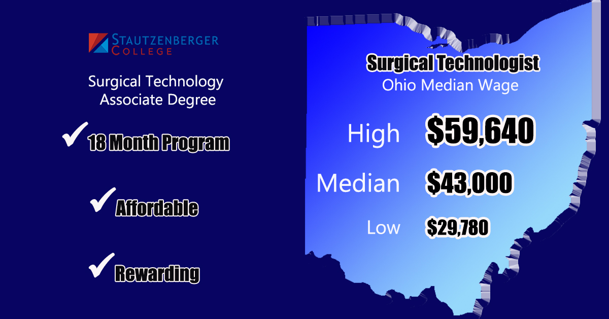 Surgical Technologist Salary